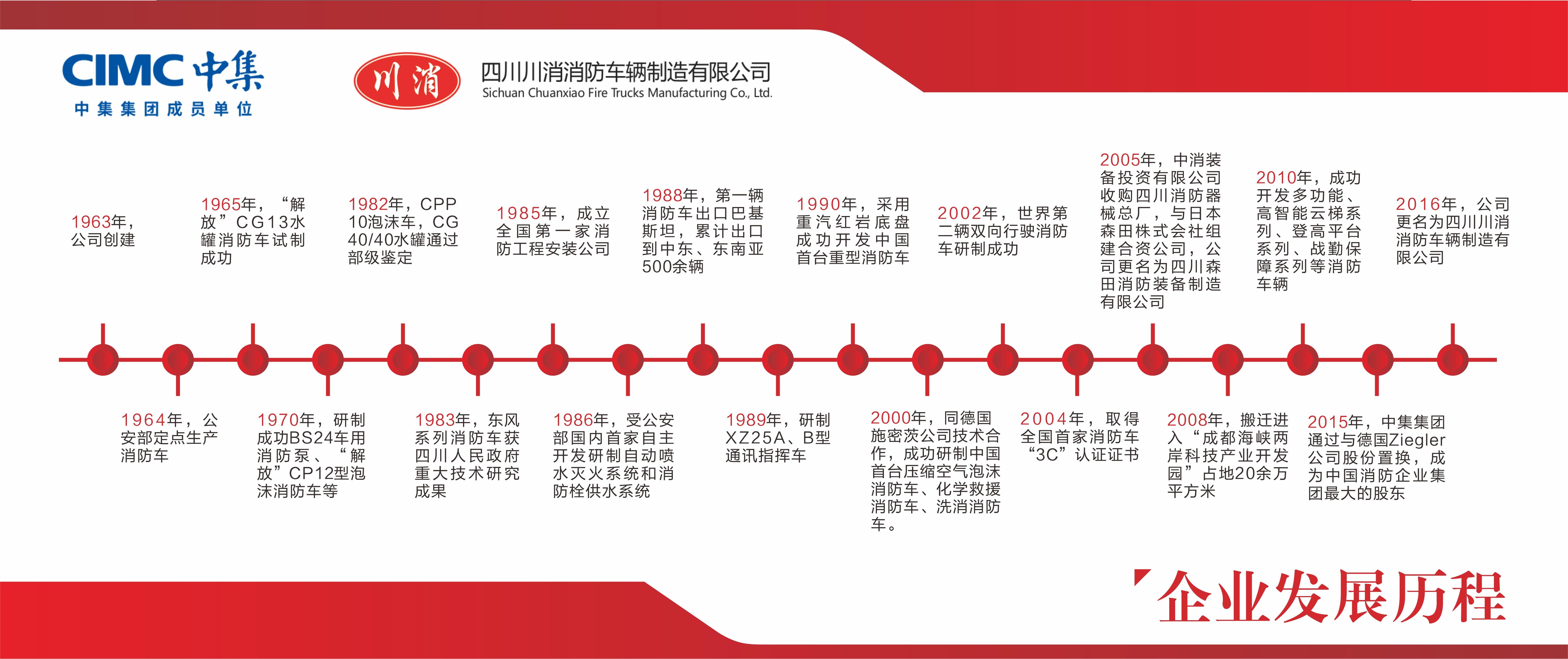 企业发展历程.jpg